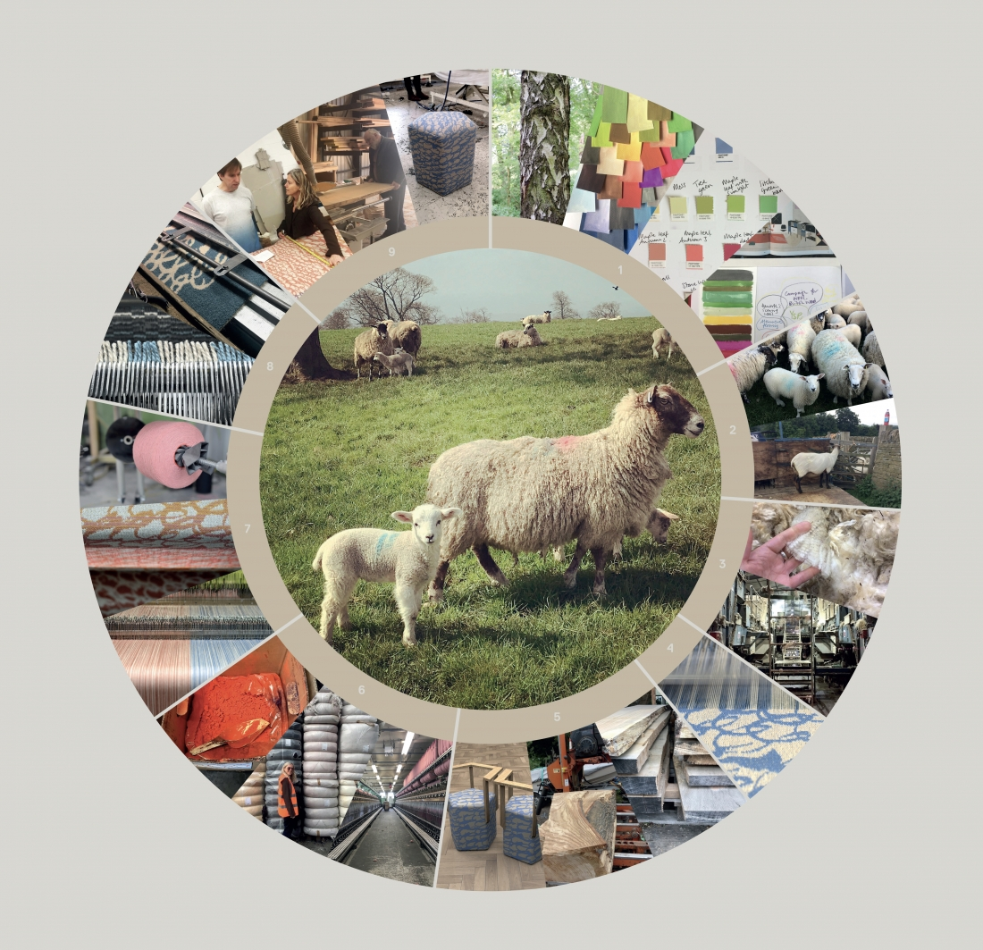 Ella Doran - Sheep to Seat Fleece to Floor - YSP